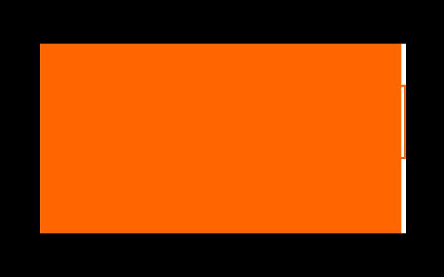 The Enterprise Centre - Logo - See-through